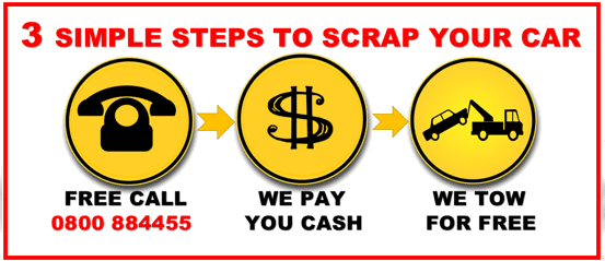 3 easy steps to cash for cars